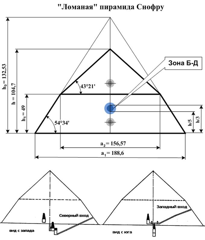 Схема Ломаной пирамиды Снофру.