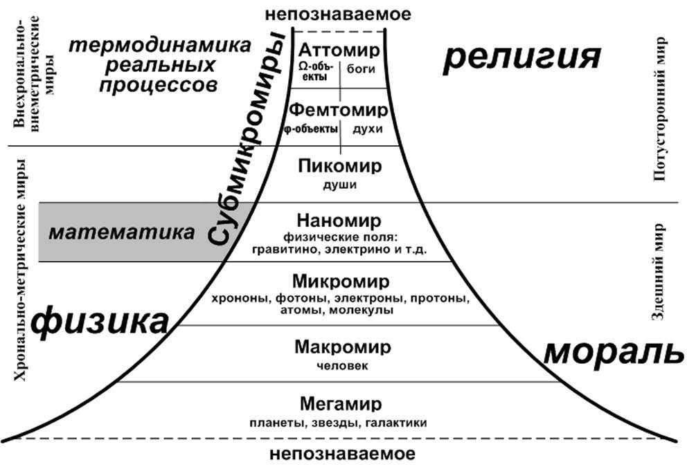 схема количественных